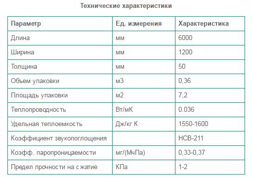 http://www.e-t1.ru/images/upload/ппппп.png