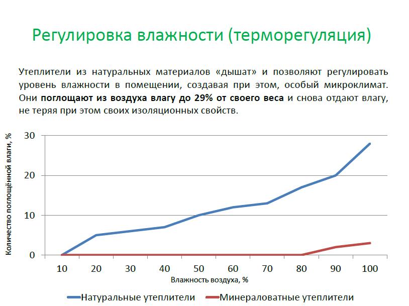 http://www.e-t1.ru/images/upload/терморегуляция%20алтайского.png