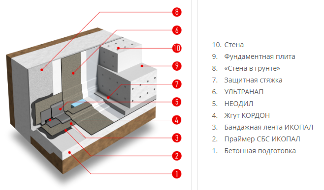 https://www.e-t1.ru/images/upload/2017-04-19_12-08-33.png