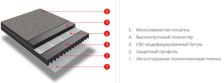 https://www.e-t1.ru/images/upload/2017-05-11_12-22-14.png