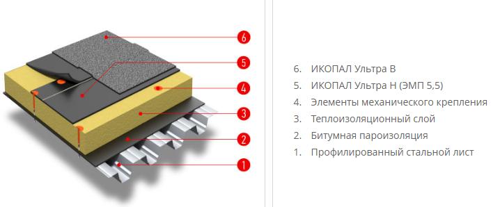 https://www.e-t1.ru/images/upload/2017-05-11_12-23-21.png