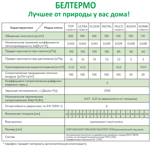https://www.e-t1.ru/images/upload/2019-07-18_14-18-19.png