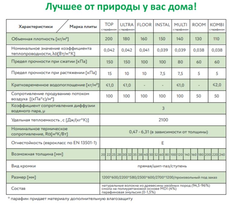 https://www.e-t1.ru/images/upload/2019-10-03_15-01-38.png